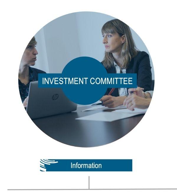 Investment Committee Esferalia Capital